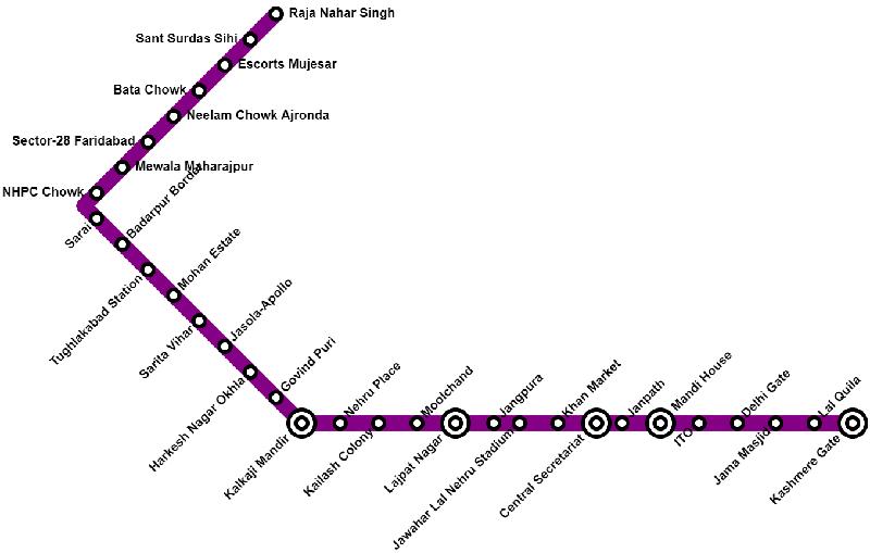 Delhi Metro Violet Line Route Map
