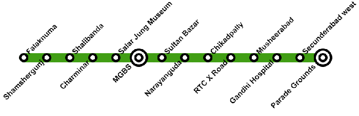 Hyderabad Metro Green Line Route Map