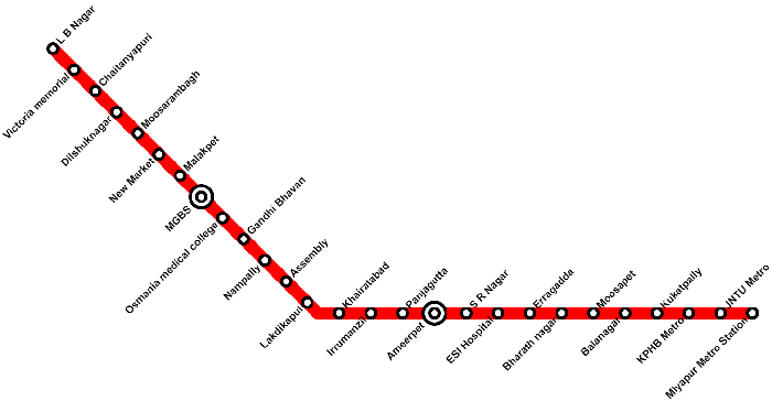 Hyderabad Metro Red Line Route Map
