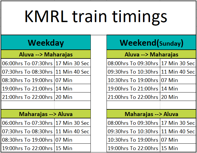 KMRL Train Timings
