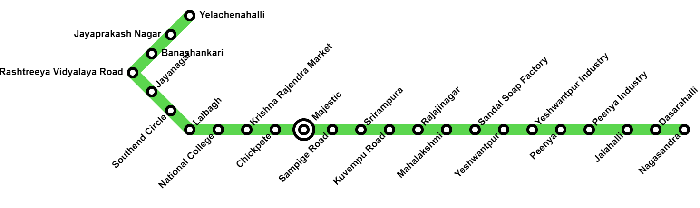 Bangalore Metro Green Line Route Map
