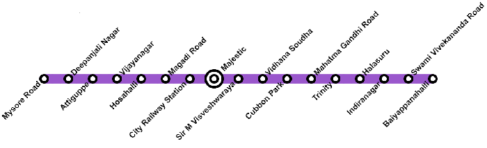 Bangalore Metro Purple Line Route Map
